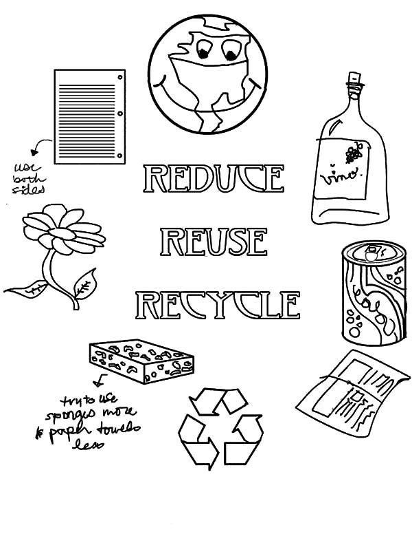 Earth Day, : Reduce, Reuse, Recycle on Earth Day Coloring Page