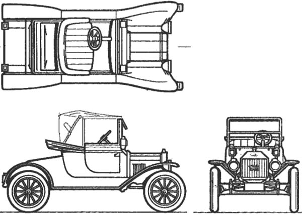 Model t Car, Model T Car Design Coloring Pages: Model T Car Design Coloring Pages