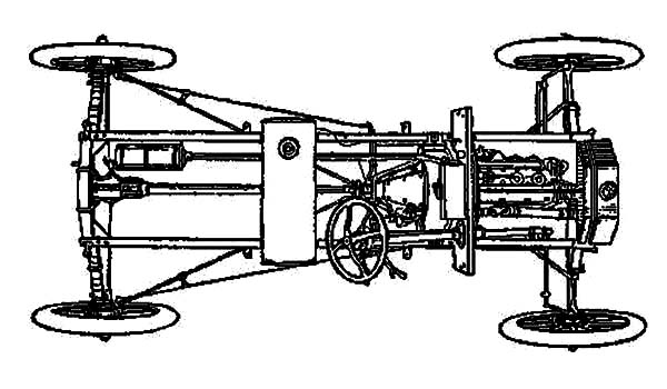 Model t Car, Model T Car Machine Coloring Pages: Model T Car Machine Coloring Pages